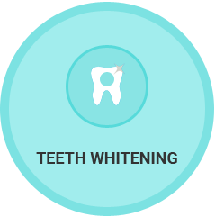 Teeth Whitening in Notting Hill