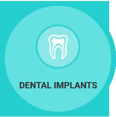 Dental Implants Notting Hill